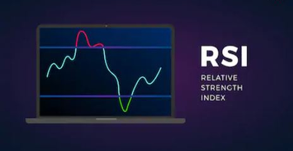 Relative Strength Index Indicator on a trading chart