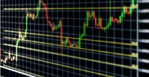Fibonacci Retracement Trading Indicator